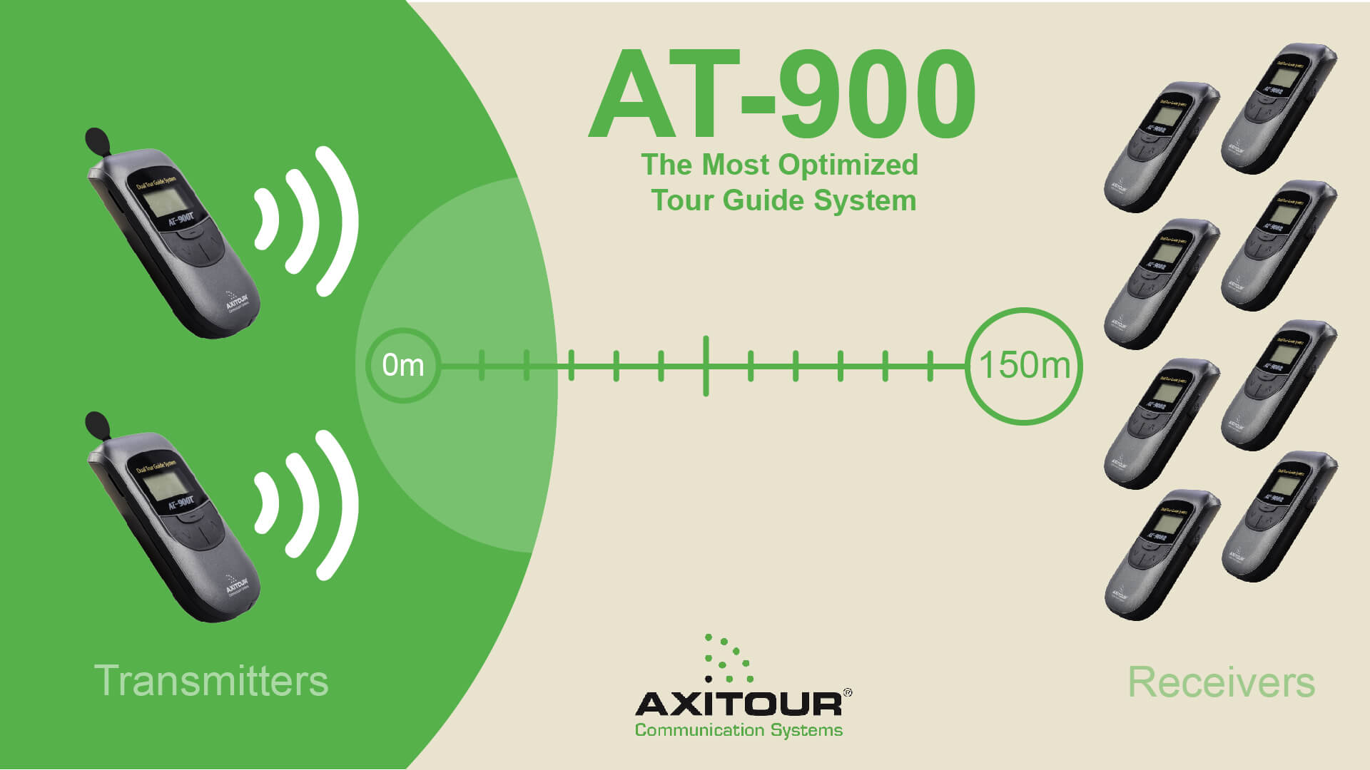 at-900-simplex-audio-communication-system