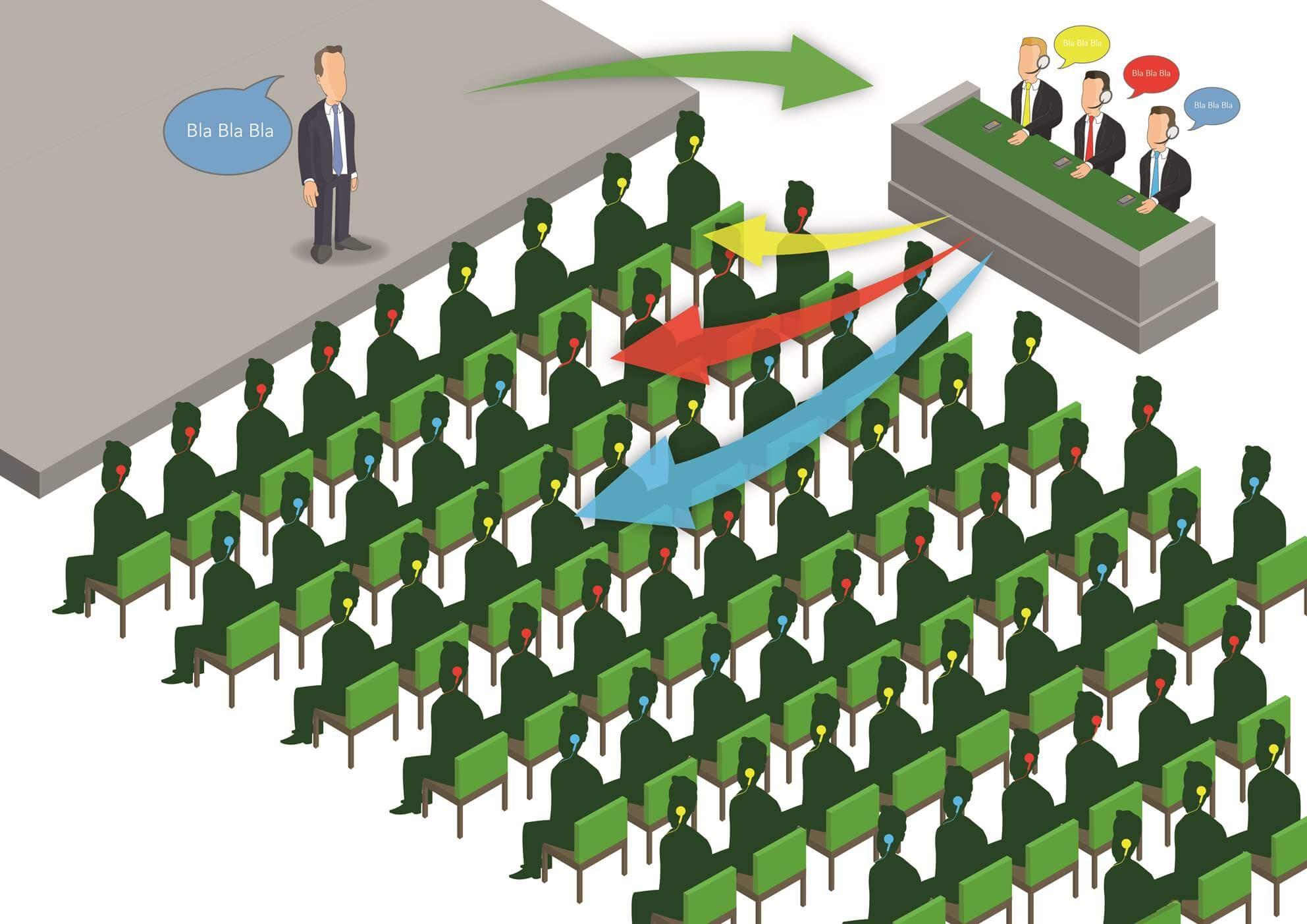 axitour-communication-systems-simultan-translating-interpreter-congresses-meetings